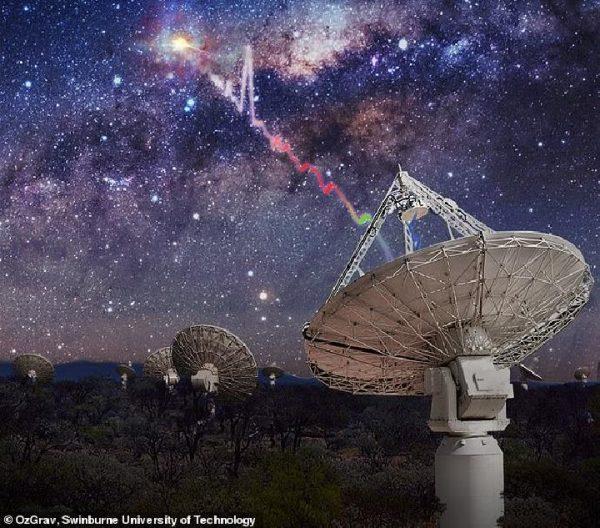 Bagaimana Alien di 1.700 sistem bintang dapat melihat peradaban muncul di Bumi