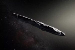 Bukti Luar Angkasa Dalam Penemuan Dahsyat Mengenai Alien Tahun 2020